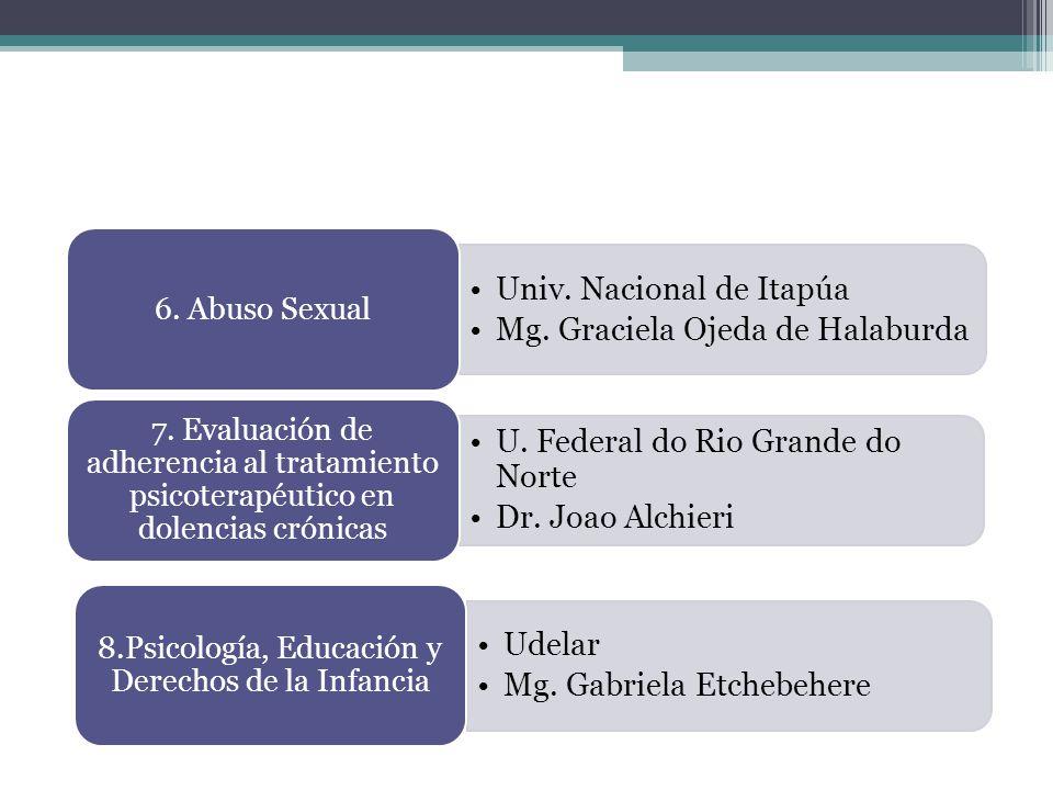 Univ. Nacional de Itapúa Mg. Graciela Ojeda de Halaburda 6. Abuso Sexual U. Federal do Rio Grande do Norte Dr. Joao Alchieri 7. Evaluación de adherenc