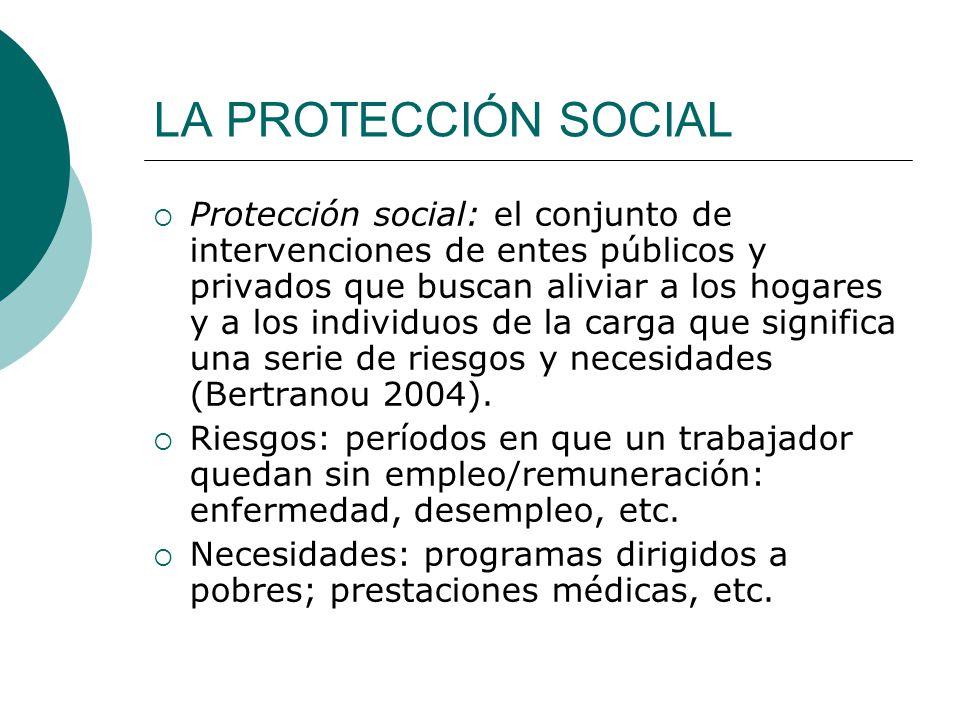 LA PROTECCIÓN SOCIAL Protección social: el conjunto de intervenciones de entes públicos y privados que buscan aliviar a los hogares y a los individuos de la carga que significa una serie de riesgos y necesidades (Bertranou 2004).