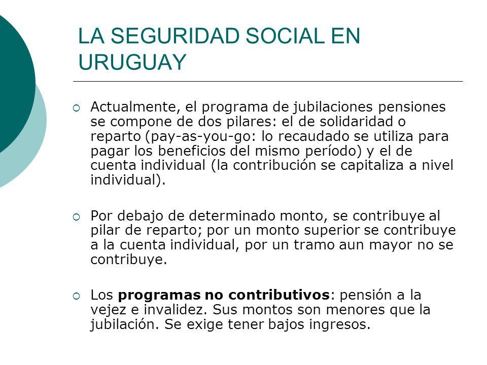 LA SEGURIDAD SOCIAL EN URUGUAY Actualmente, el programa de jubilaciones pensiones se compone de dos pilares: el de solidaridad o reparto (pay-as-you-go: lo recaudado se utiliza para pagar los beneficios del mismo período) y el de cuenta individual (la contribución se capitaliza a nivel individual).