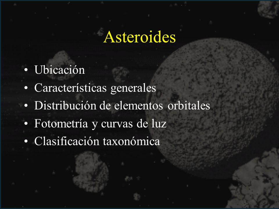Asteroides Ubicación Características generales Distribución de elementos orbitales Fotometría y curvas de luz Clasificación taxonómica