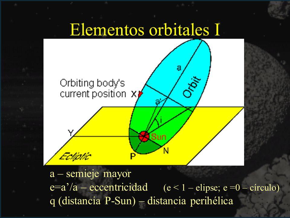 Elementos orbitales II