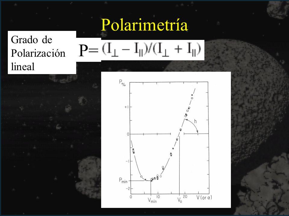 Polarimetría P= Grado de Polarización lineal