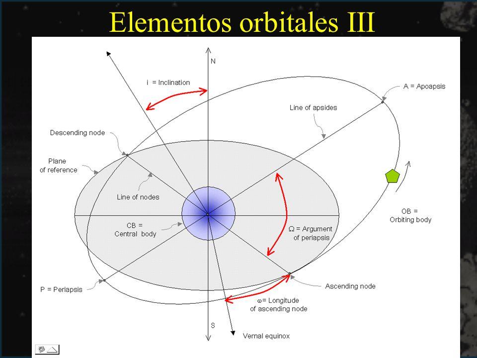 Elementos orbitales III