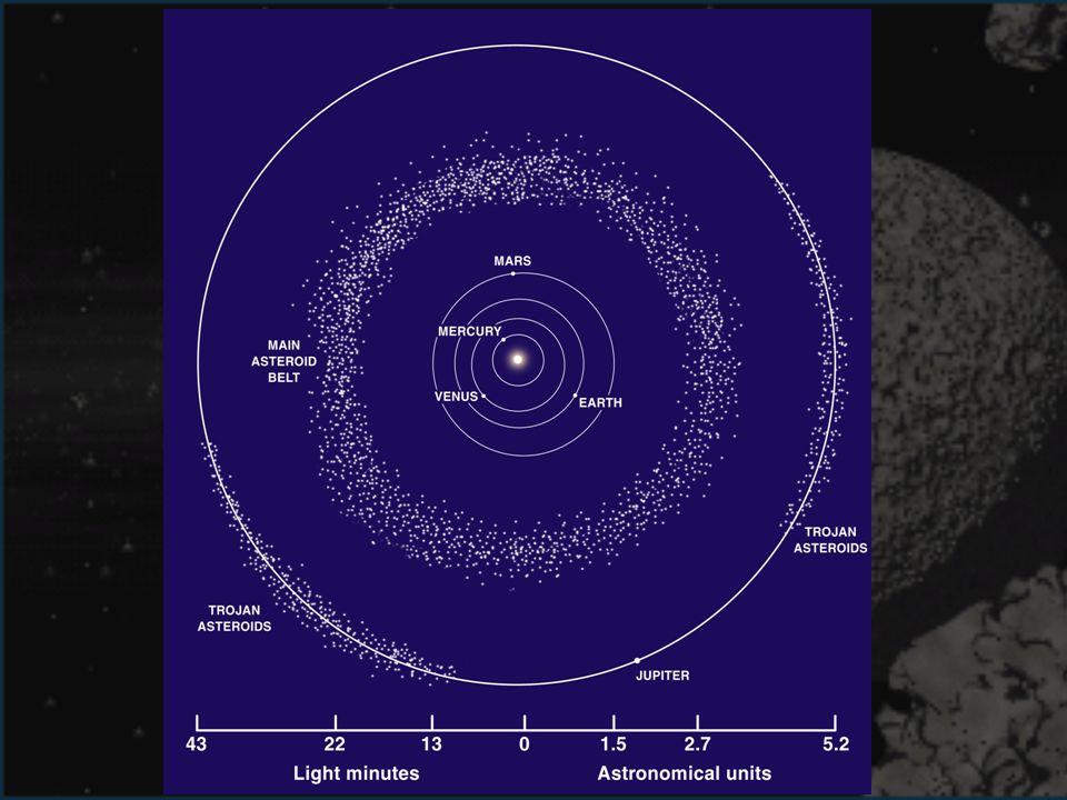 Taxonomía de asteroides TipoAlbedoEspectroMineralogía C 0.065 Plano, débiles rasgos Silicatos mas minerales ricos en carbón S0.065 – 0.23 Rojizo, absorciones del Fe 2+ Silicatos + metal M0.065 – 0.23 Ligeramente rojizoMetal o metal + silicatos neutros E> 0.3 Chato, sin rasgosSilicatos neutros D 0.065 Rojo, sin rasgosMateriales orgánicos