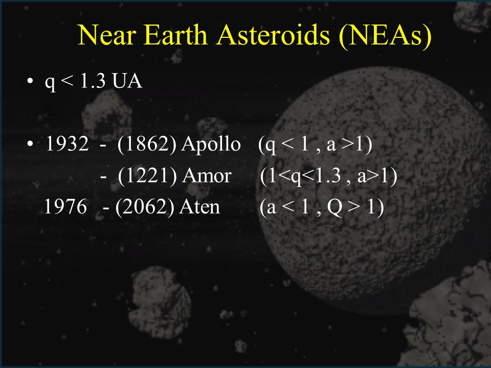 Near Earth Asteroids (NEAs) q < 1.3 UA 1932 - (1862) Apollo (q 1) - (1221) Amor (1 1) 1976 - (2062) Aten (a 1)