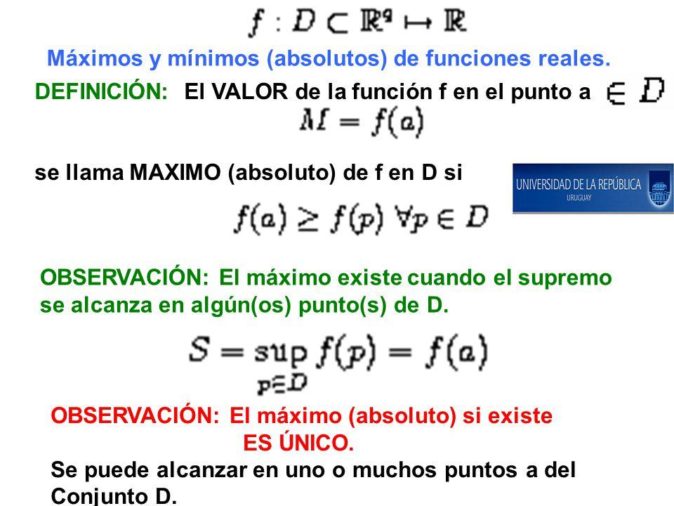 DEFINICIÓN: El VALOR de la función f en el punto b se llama MÍNIMO (absoluto) de f en D si Máximos y mínimos (absolutos) de funciones reales.