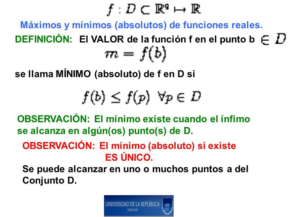 TEOREMA DE WEIERSTRASS. Toda función continua en un compacto K tiene Máximo y mínimo en K. Dem.