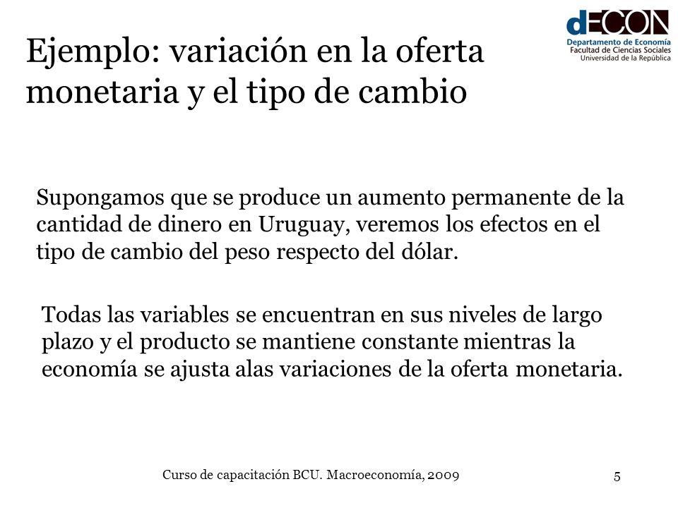 Curso de capacitación BCU. Macroeconomía, 20095 Ejemplo: variación en la oferta monetaria y el tipo de cambio Supongamos que se produce un aumento per