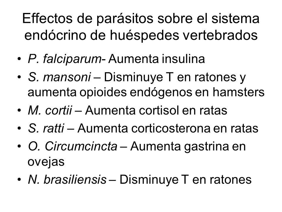 Effectos de parásitos sobre el sistema endócrino de huéspedes vertebrados P.