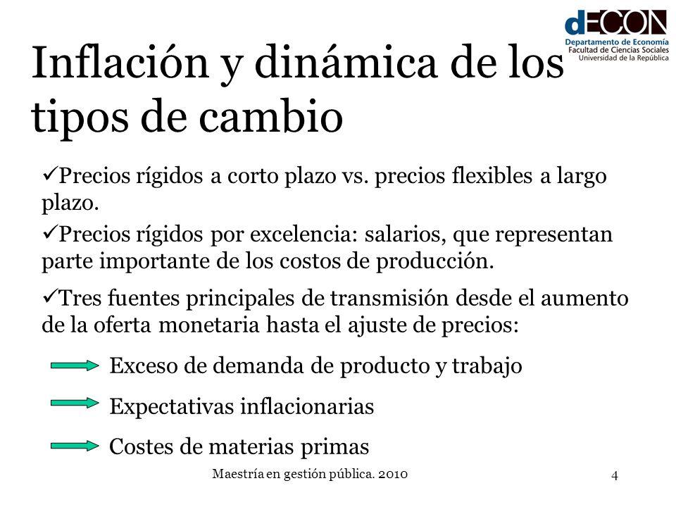 Maestría en gestión pública. 20104 Inflación y dinámica de los tipos de cambio Precios rígidos a corto plazo vs. precios flexibles a largo plazo. Prec