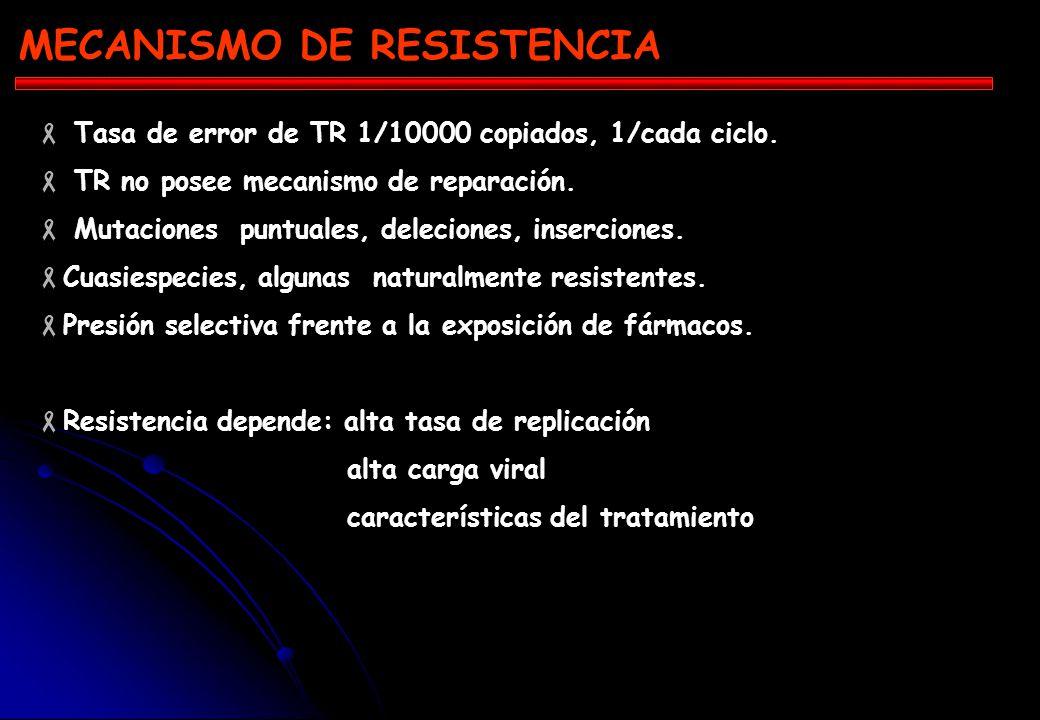 INDICACIONES DE TRATAMIENTO- SEIC Diagnóstico de VIH primoinfección NO Decisión individualizada Tratar 2 ITRAN + 1 IP Valoración clínica CD4 - carga v