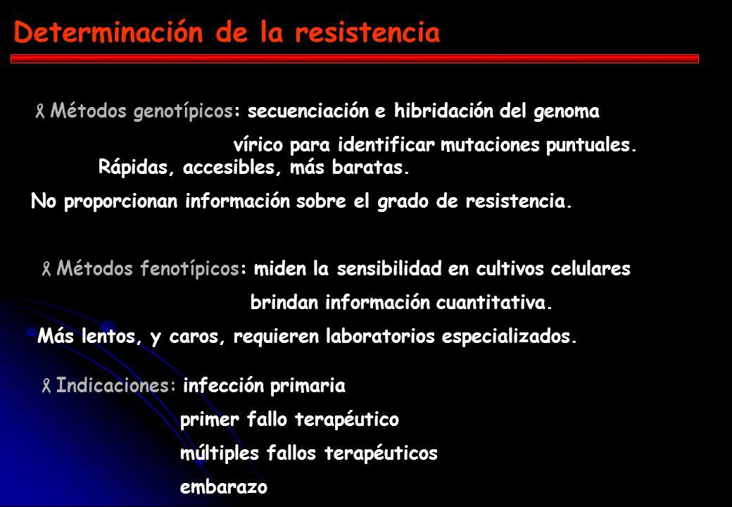 MECANISMO DE RESISTENCIA Tasa de error de TR 1/10000 copiados, 1/cada ciclo. TR no posee mecanismo de reparación. Mutaciones puntuales, deleciones, in
