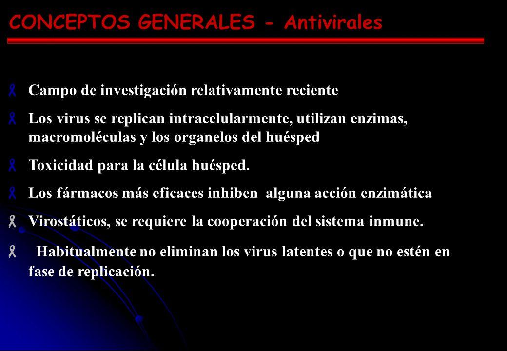 CONCEPTOS GENERALES - Antivirales Campo de investigación relativamente reciente Los virus se replican intracelularmente, utilizan enzimas, macromoléculas y los organelos del huésped Toxicidad para la célula huésped.