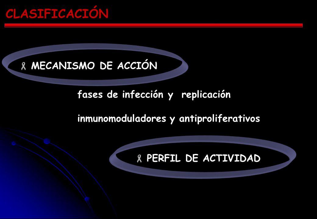 CLASIFICACIÓN MECANISMO DE ACCIÓN fases de infección y replicación inmunomoduladores y antiproliferativos PERFIL DE ACTIVIDAD