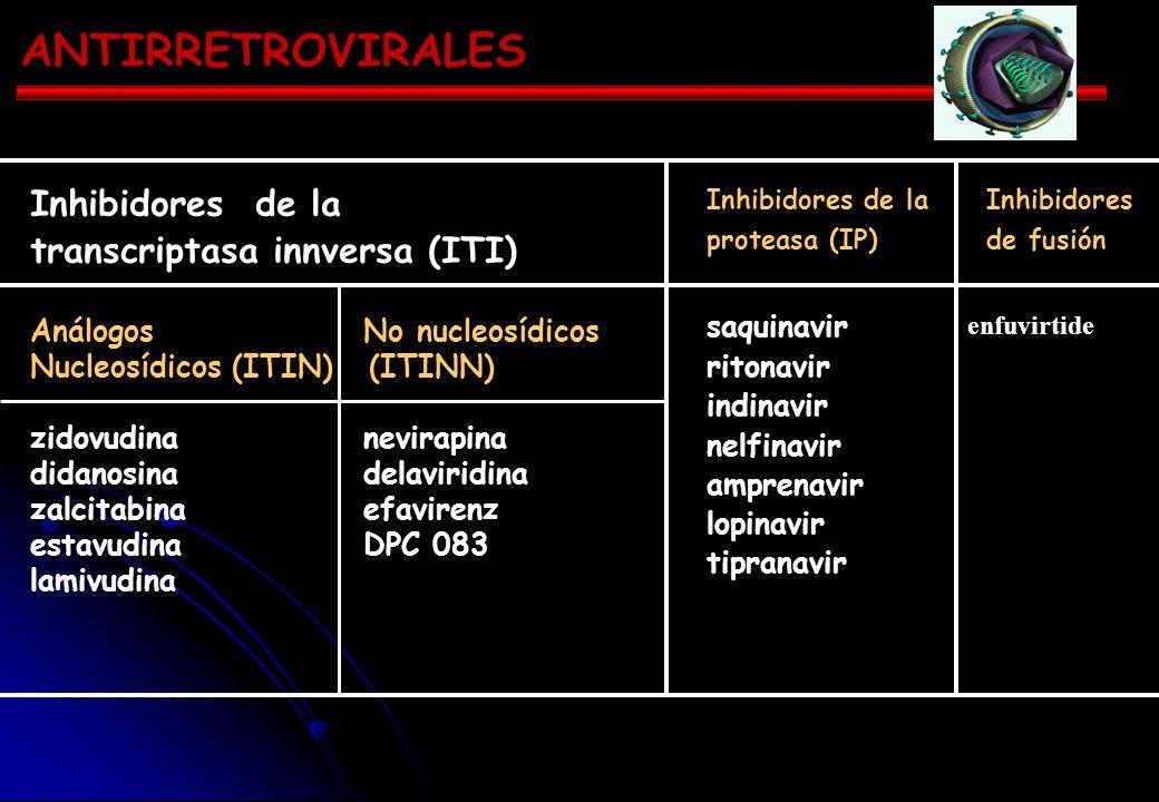 MECANISMO DE RESISTENCIA Tasa de error de TR 1/10000 copiados, 1/cada ciclo.