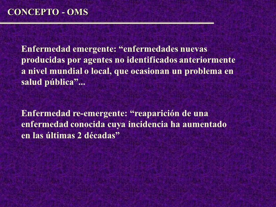 I.Vigilancia Epidemiológica ------------------------------------------------------ II.