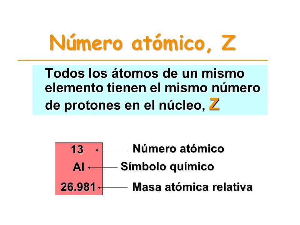 Esta moderna visión del átomo comenzó con Ernest Rutherford (1871-1937).