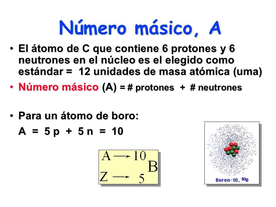 Nos dice cuál es la masa de un átomo de un elemento con respecto a la de un átomo de otro elemento.Nos dice cuál es la masa de un átomo de un elemento