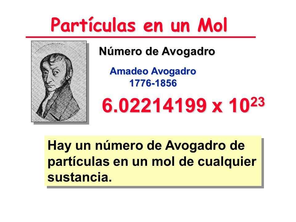 Contando átomos La Química es una ciencia cuantitativa; necesitamos entonces una unidad de cantidad 1 mol es la cantidad de sustancia que contiene tantas partículas (átomos, moléculas) como átomos de C hay en 12.0 g de 12 C.
