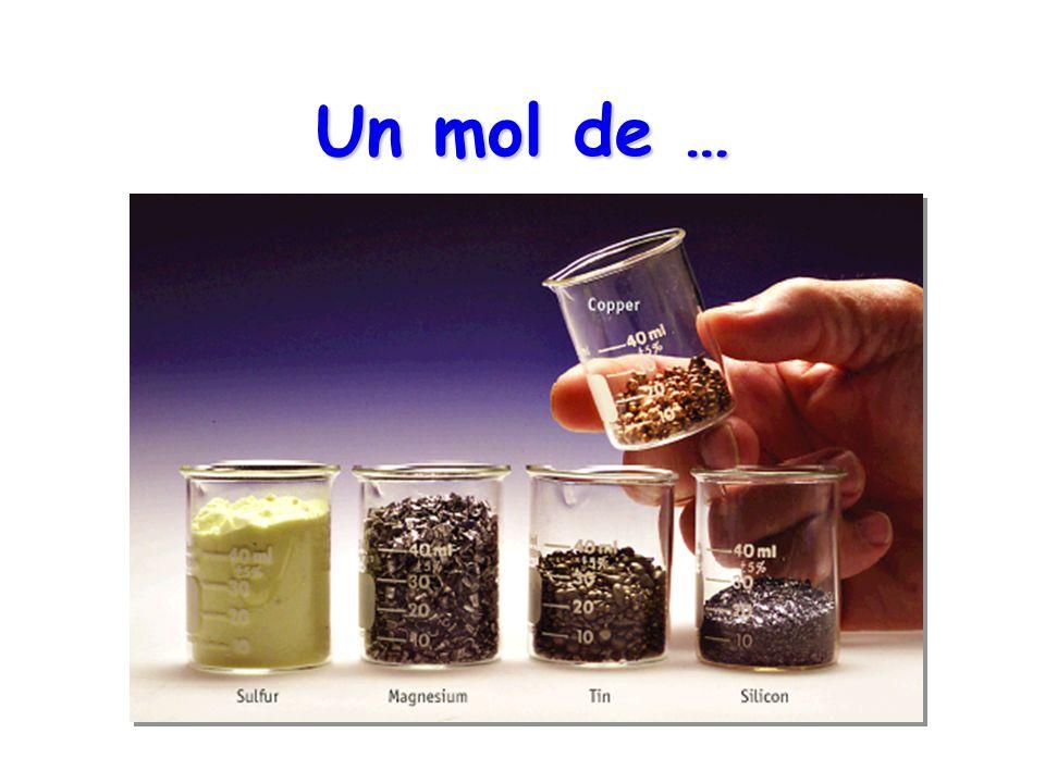 Masa molar 1 mol de 12 C = 12.00 g de C = 6.022 x 10 23 átomos de C 12.00 g/mol es la MASA MOLAR del 12 C Teniendo en cuenta todos los isótopos del C, la masa molar del elemento C es 12.011 g/mol