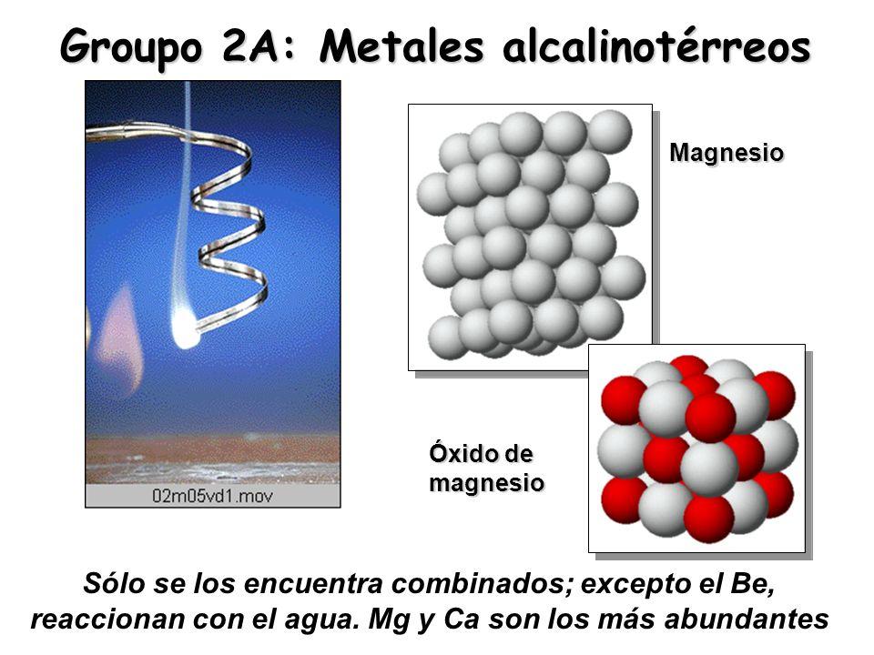 Grupo 1A: Metales alcalinos Cortando sodio metálico Reacción: K + H 2 O Sólidos a temperatura ambiente; reaccionan con el agua ¿Cuáles son las características de los metales ?