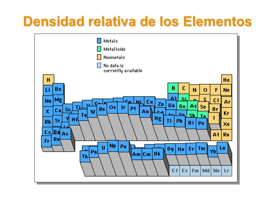 Los colores de los metales de transición Iron Cobalt Nickel CopperZinc
