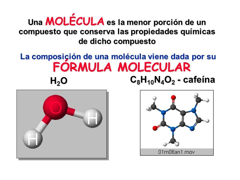 El compuesto rojo está formado por: Níquel (Ni) Carbono (C) Hidrógeno (H) Oxígeno (O) Nitrógeno (N) Los compuestos químicos están integrados por átomos y por lo tanto pueden ser descompuestos en esos átomos