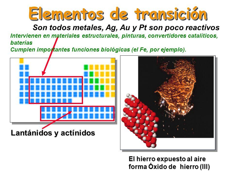 Densidad relativa de los Elementos
