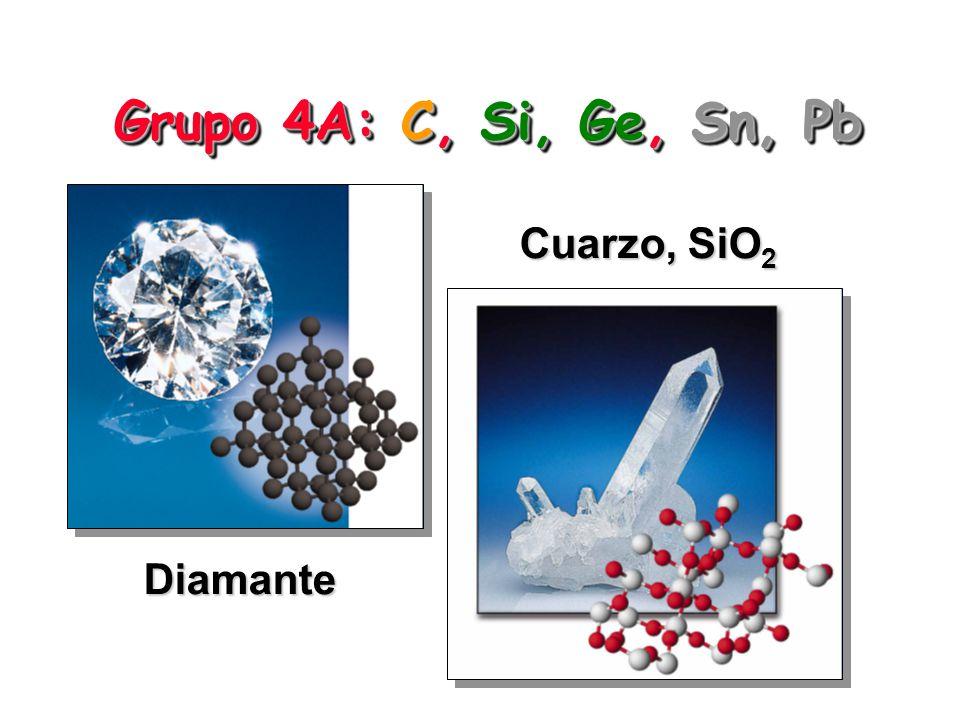 Glenn Seaborg (1912-1999) Sintetizó 8 nuevos elementos.Sintetizó 8 nuevos elementos.