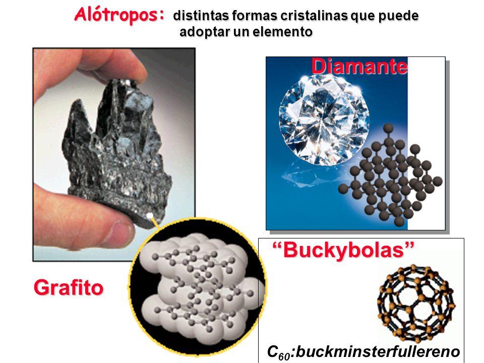 Grupo 4A: C, Si, Ge, Sn, Pb Cuarzo, SiO 2 Diamante