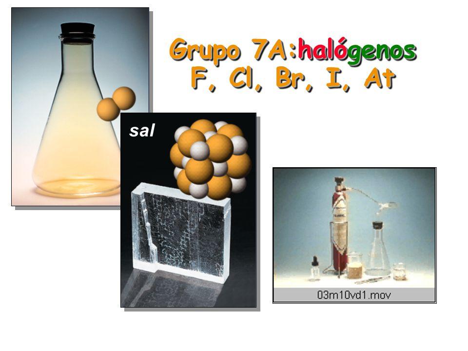 Grupo 6A: O, S, Se, Te, Po Solución de sulfatos goteando de una estalactita, México Azufre volcánico ¿Qué alótropos del oxígeno conoces.