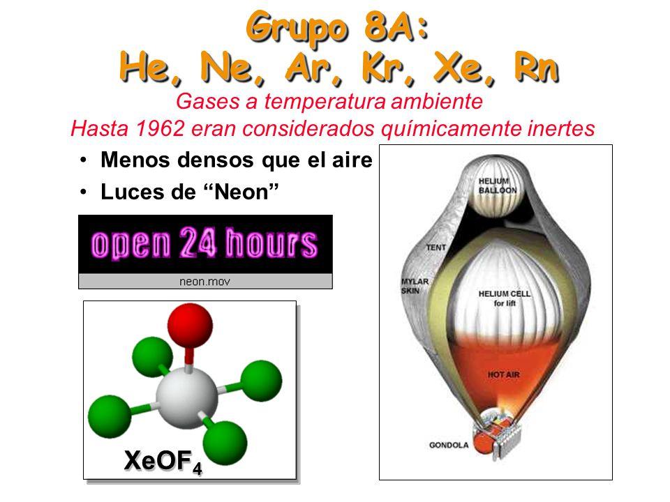 Grupo 7A:halógenos F, Cl, Br, I, At sal