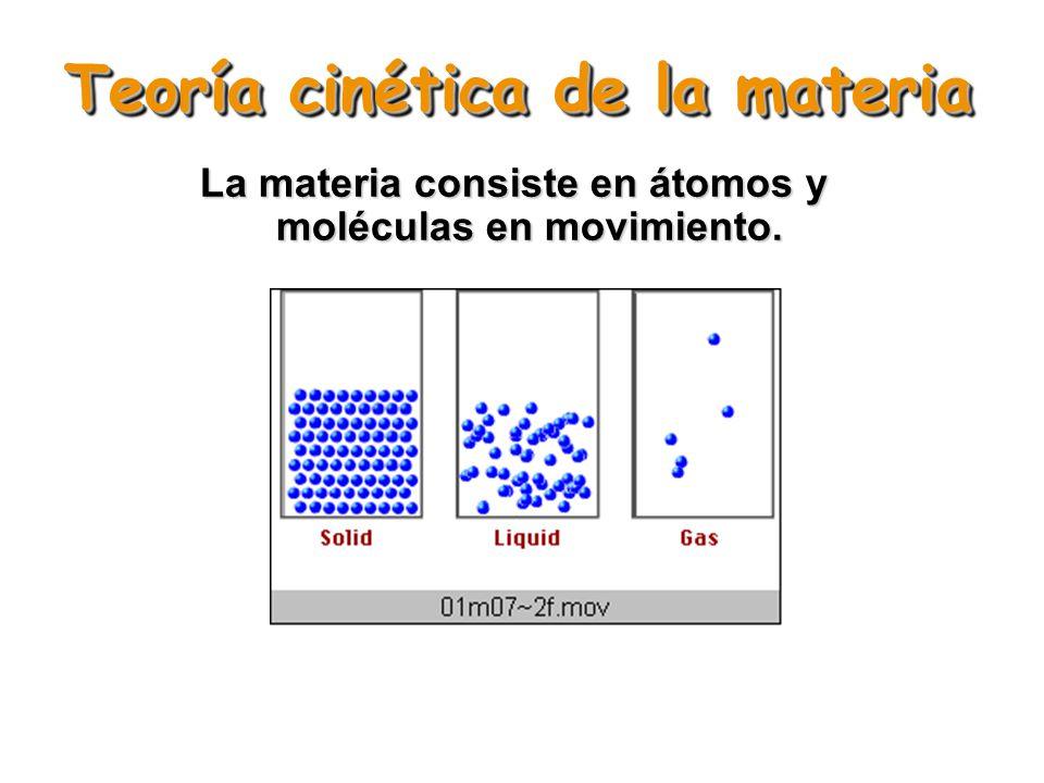 ESTADOS DE LA MATERIA SÓLIDOS Tienen volumen y forma definidos.