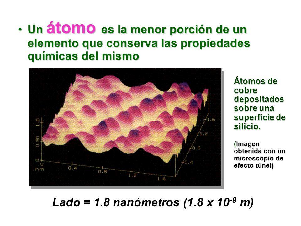 Teoría cinética de la materia La materia consiste en átomos y moléculas en movimiento.