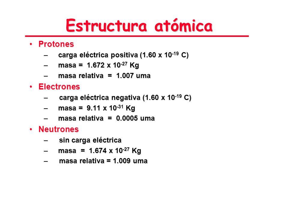 Átomos de cobre depositados sobre una superficie de silicio. (Imagen obtenida con un microscopio de efecto túnel) Un átomo es la menor porción de un e