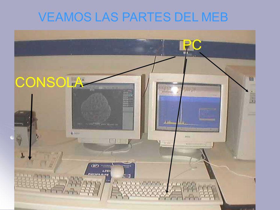 PC CONSOLA VEAMOS LAS PARTES DEL MEB