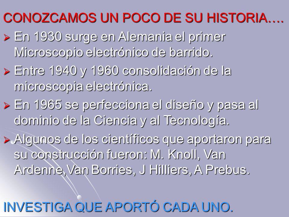 CONOZCAMOS UN POCO DE SU HISTORIA….