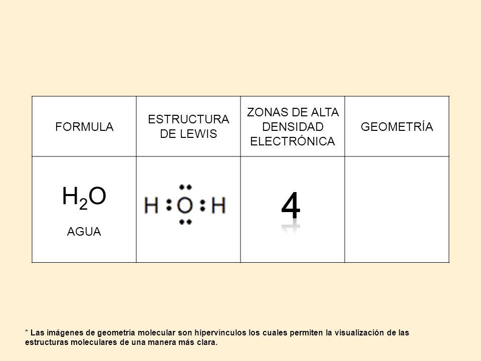 FORMULA ESTRUCTURA DE LEWIS ZONAS DE ALTA DENSIDAD ELECTRÓNICA GEOMETRÍA H 2 O AGUA ANGULAR * Las imágenes de geometría molecular son hipervínculos lo