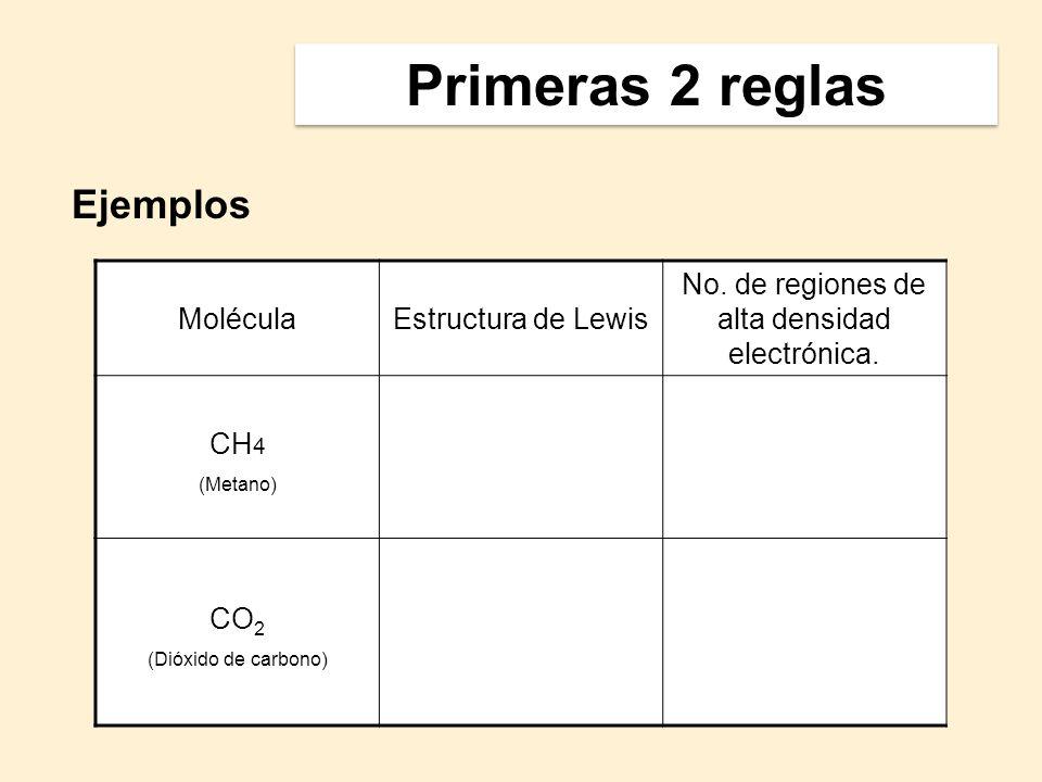 MoléculaEstructura de Lewis No. de regiones de alta densidad electrónica. CH 4 (Metano) 4 CO 2 (Dióxido de carbono) 2 Ejemplos Primeras 2 reglas