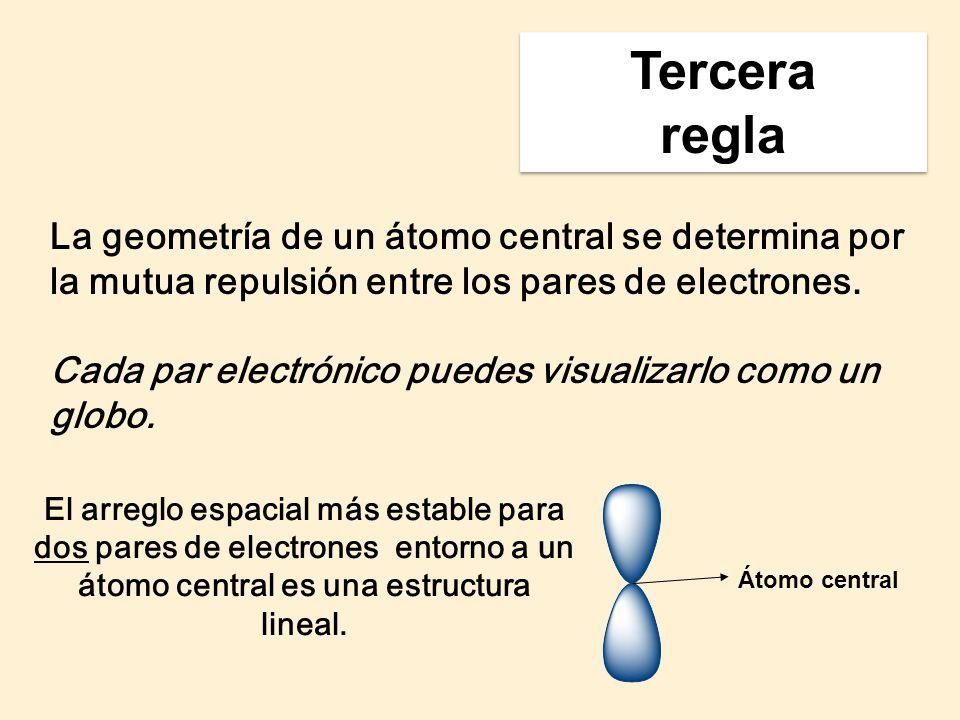 La geometría de un átomo central se determina por la mutua repulsión entre los pares de electrones. Cada par electrónico puedes visualizarlo como un g