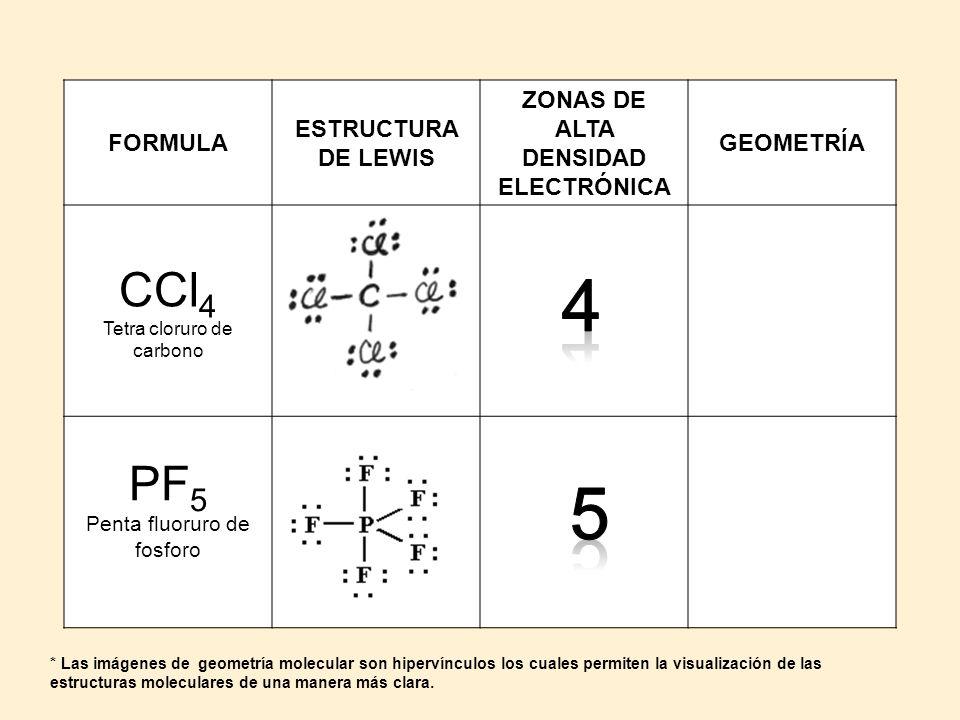 FORMULA ESTRUCTURA DE LEWIS ZONAS DE ALTA DENSIDAD ELECTRÓNICA GEOMETRÍA CCl 4 Tetra cloruro de carbono TETRAÉDRICA PF 5 Penta fluoruro de fosforo BIP