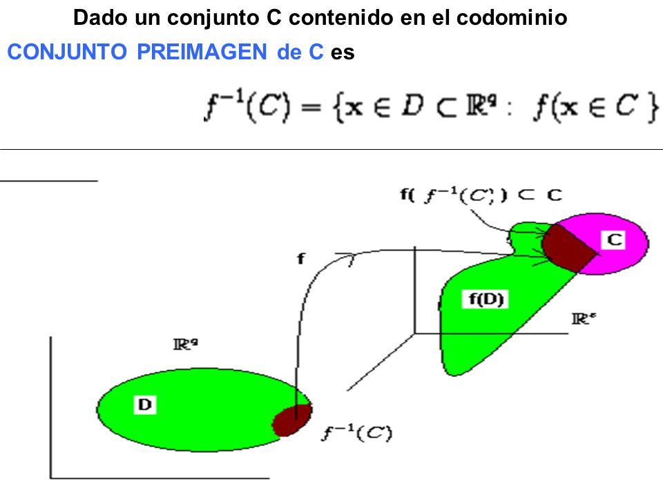 Dado un conjunto C contenido en el codominio CONJUNTO PREIMAGEN de C es
