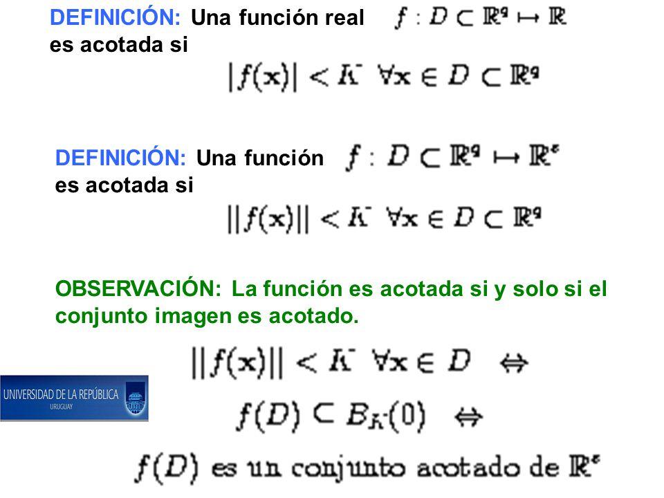 DEFINICIÓN: Una función real es acotada si DEFINICIÓN: Una función es acotada si OBSERVACIÓN: La función es acotada si y solo si el conjunto imagen es acotado.