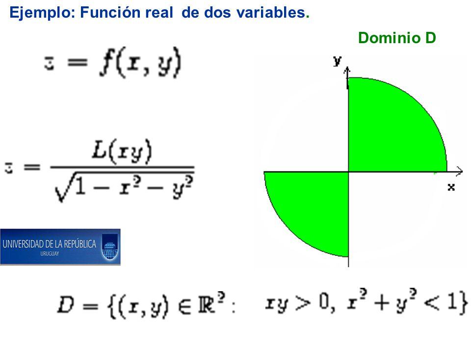 Ejemplo: Función real de dos variables. Dominio D