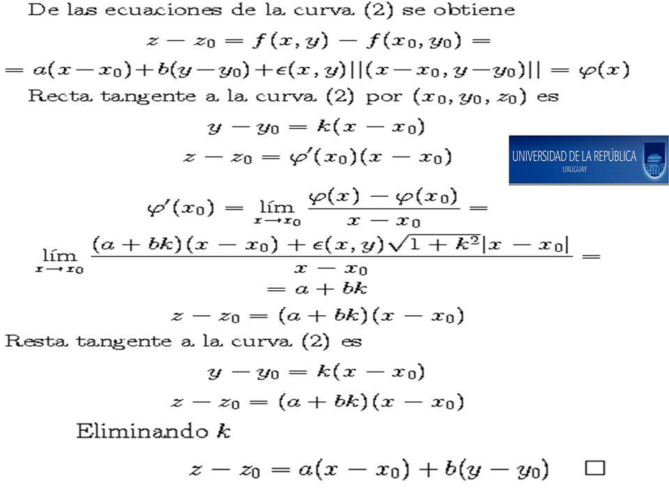 TEOREMA del VALOR MEDIO del Cálculo Diferencial (para funciones vectoriales) Sea definida en un abierto D.