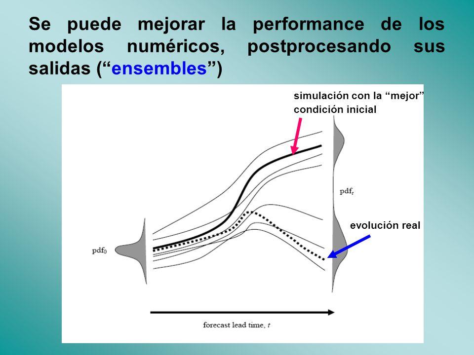 Se puede mejorar la performance de los modelos numéricos, postprocesando sus salidas (ensembles) simulación con la mejor condición inicial evolución real