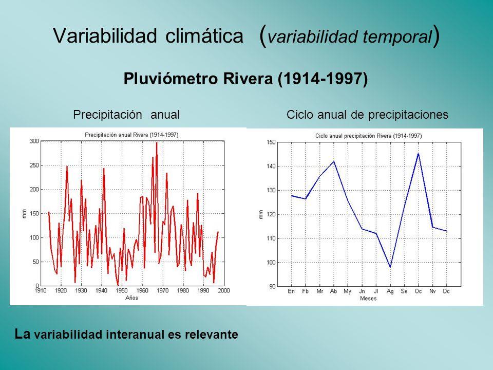 Variabilidad climática ( variabilidad temporal ) Pluviómetro Rivera (1914-1997) Precipitación anualCiclo anual de precipitaciones La variabilidad interanual es relevante