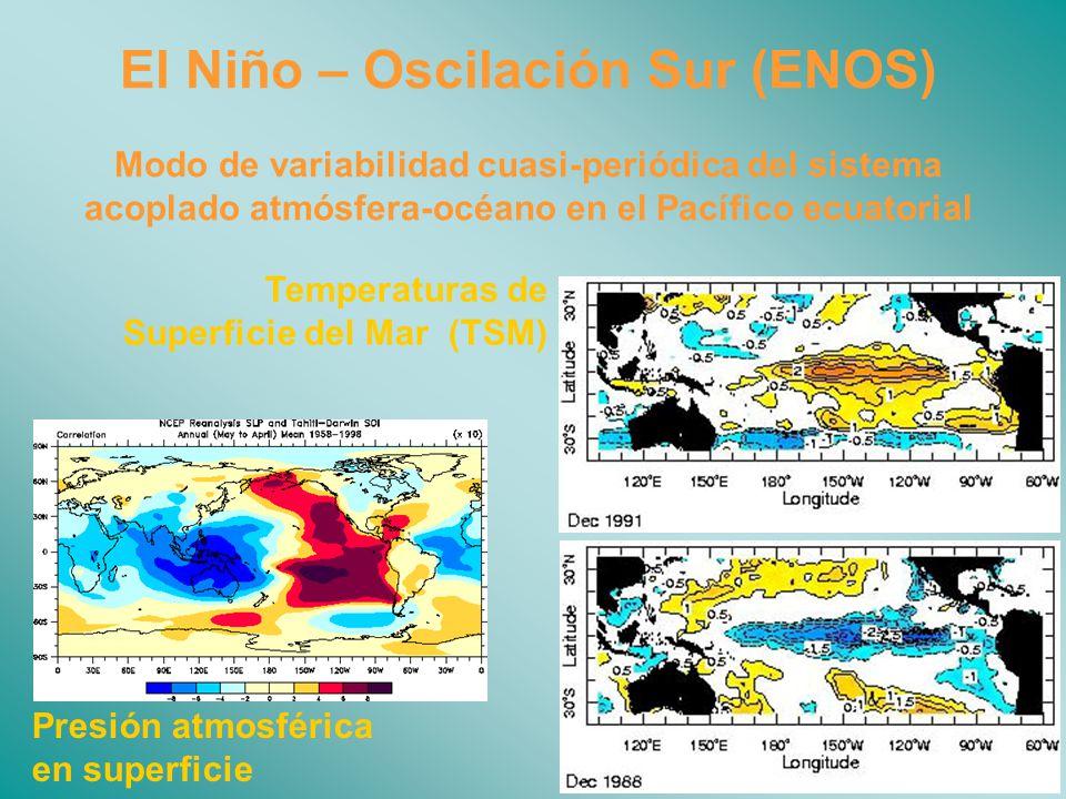 Temperaturas de Superficie del Mar (TSM) Presión atmosférica en superficie El Niño – Oscilación Sur (ENOS) Modo de variabilidad cuasi-periódica del sistema acoplado atmósfera-océano en el Pacífico ecuatorial