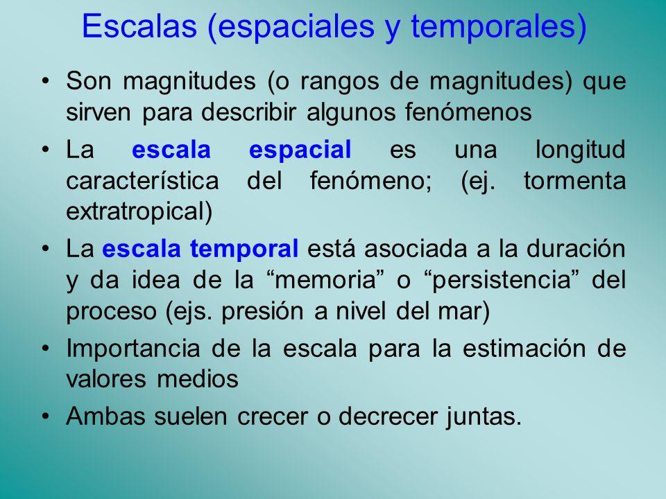 Escalas (espaciales y temporales) Son magnitudes (o rangos de magnitudes) que sirven para describir algunos fenómenos La escala espacial es una longitud característica del fenómeno; (ej.