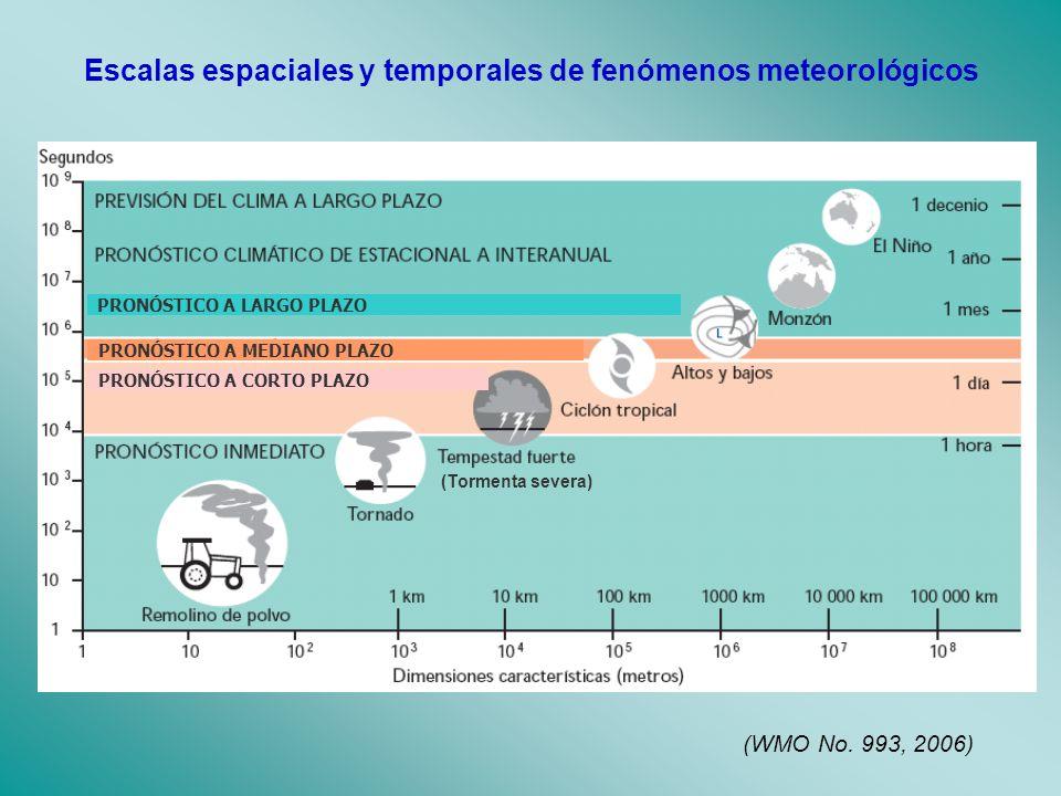 Escalas espaciales y temporales de fenómenos meteorológicos (WMO No.